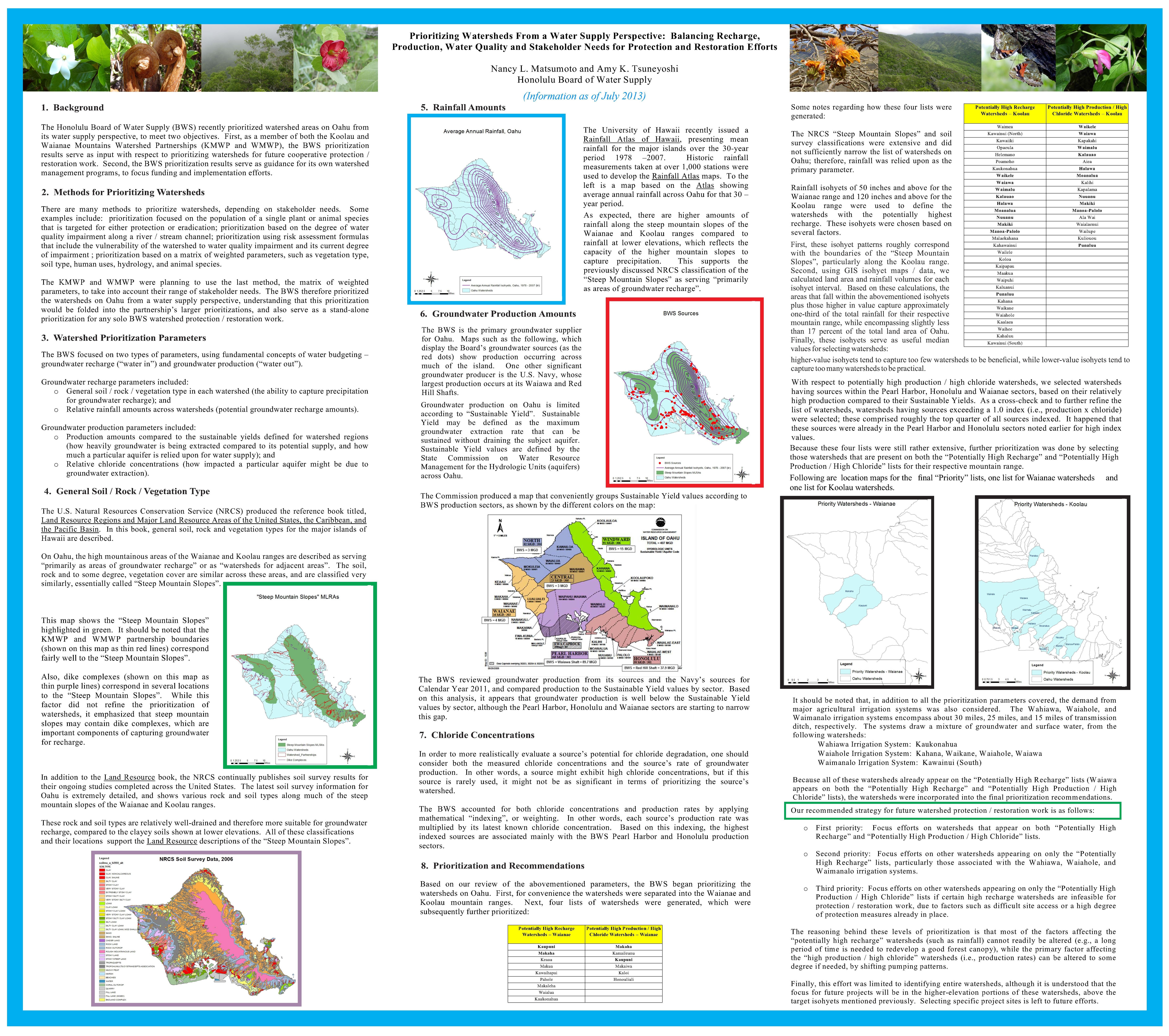 watershed prioritization poster 2013